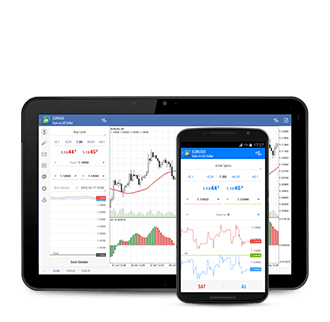 Android Mobile Trading App for MT5