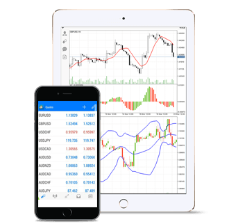 iPhone/iPad  Trading App for MT5