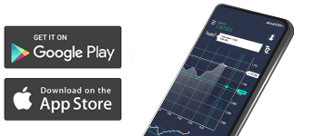 MT5 Mobile Trading App for Android